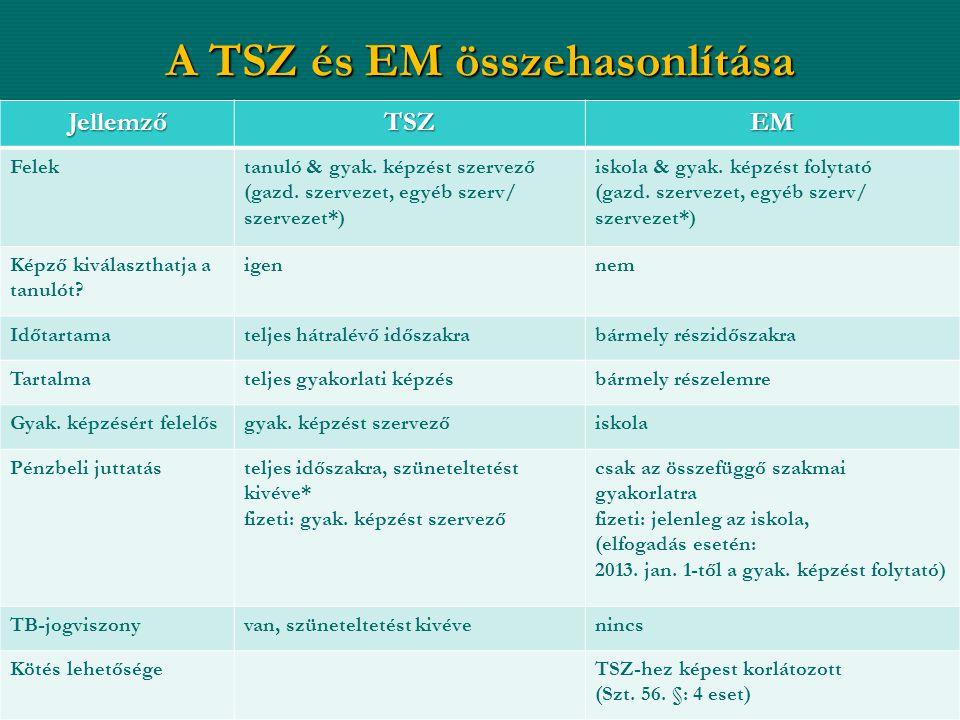 A TSZ és EM összehasonlítása 4 JellemzőTSZEM Felektanuló & gyak.