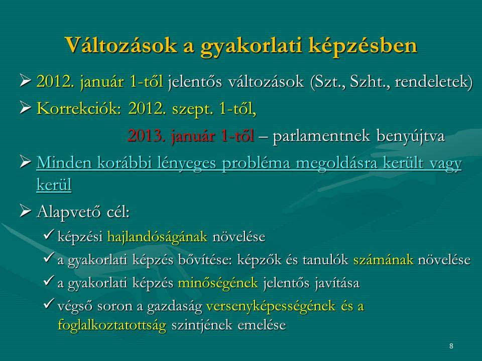 Rendeletek  Fontos rendeletekre várunk − Pl.