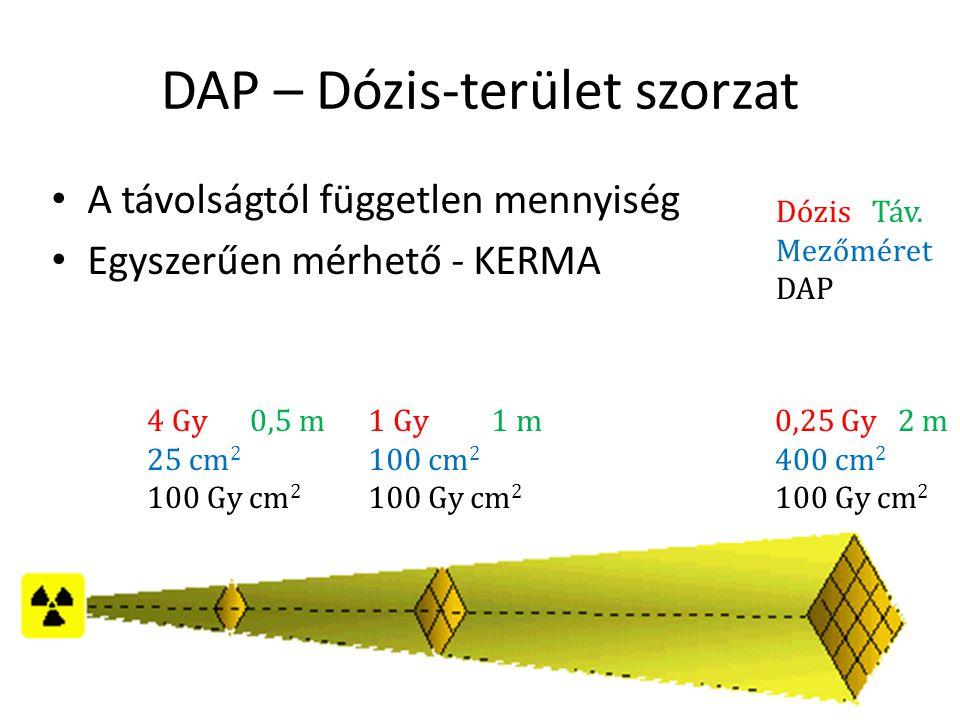 DAP – Dózis-terület szorzat • A távolságtól független mennyiség • Egyszerűen mérhető - KERMA 4 Gy 0,5 m 25 cm 2 100 Gy cm 2 1 Gy 1 m 100 cm 2 100 Gy c