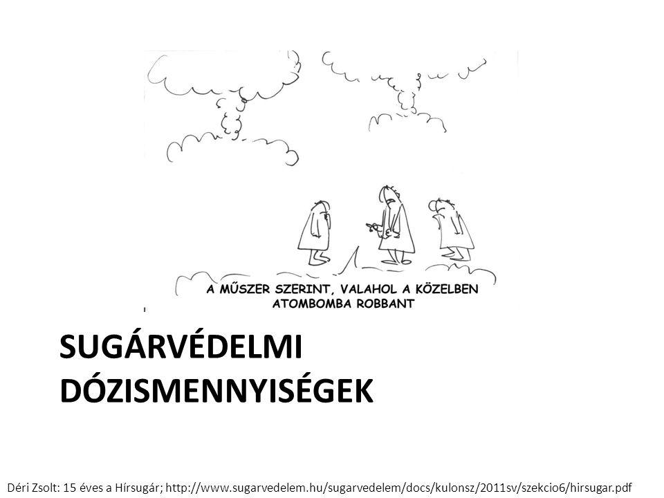 SUGÁRVÉDELMI DÓZISMENNYISÉGEK Déri Zsolt: 15 éves a Hírsugár; http://www.sugarvedelem.hu/sugarvedelem/docs/kulonsz/2011sv/szekcio6/hirsugar.pdf