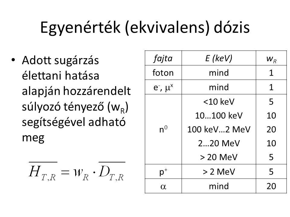 Egyenérték (ekvivalens) dózis • Adott sugárzás élettani hatása alapján hozzárendelt súlyozó tényező (w R ) segítségével adható meg fajtaE (keV)wRwR fo
