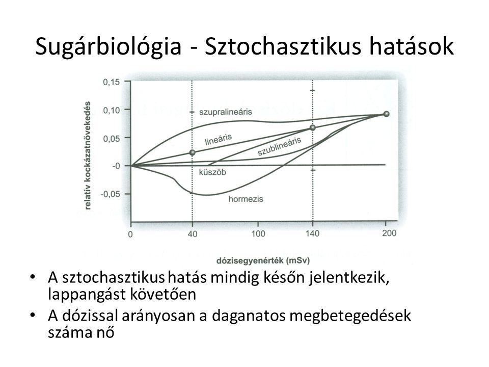 Sugárbiológia - Sztochasztikus hatások • A sztochasztikus hatás mindig későn jelentkezik, lappangást követően • A dózissal arányosan a daganatos megbe