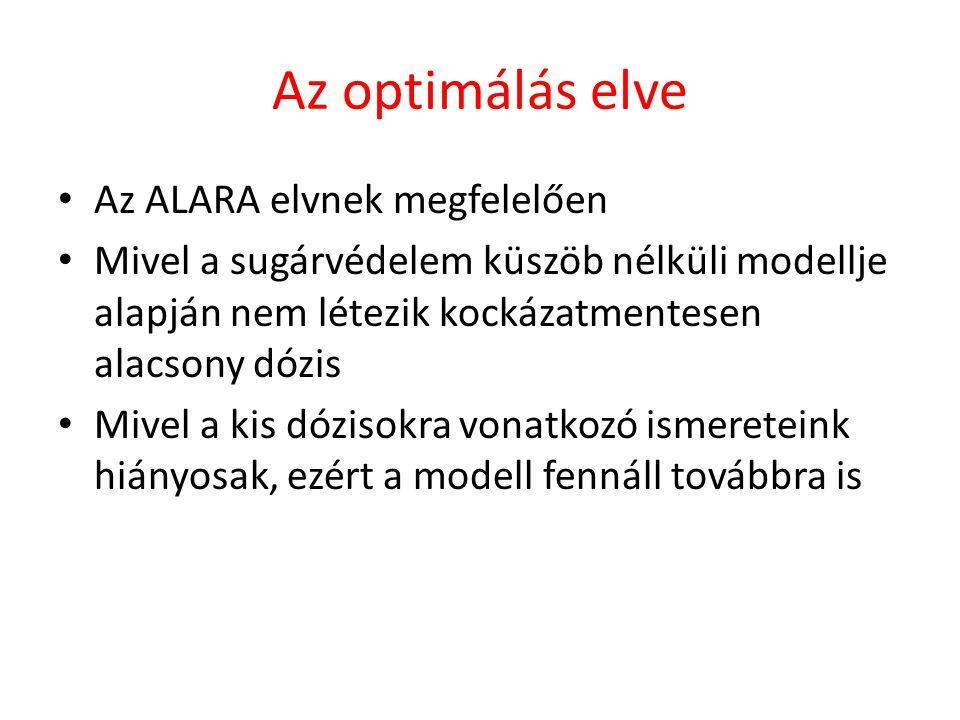 Az optimálás elve • Az ALARA elvnek megfelelően • Mivel a sugárvédelem küszöb nélküli modellje alapján nem létezik kockázatmentesen alacsony dózis • M