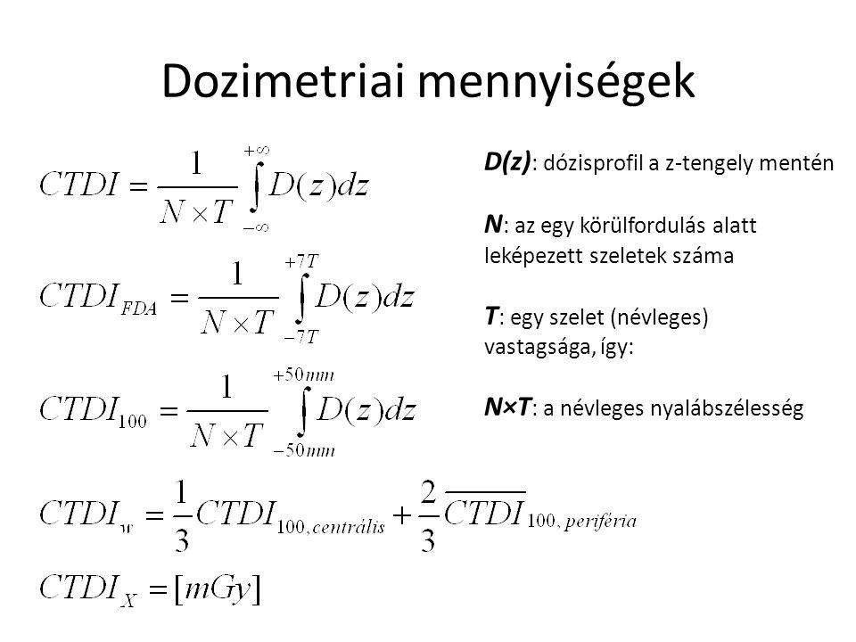 D(z) : dózisprofil a z-tengely mentén N : az egy körülfordulás alatt leképezett szeletek száma T : egy szelet (névleges) vastagsága, így: N×T : a névl