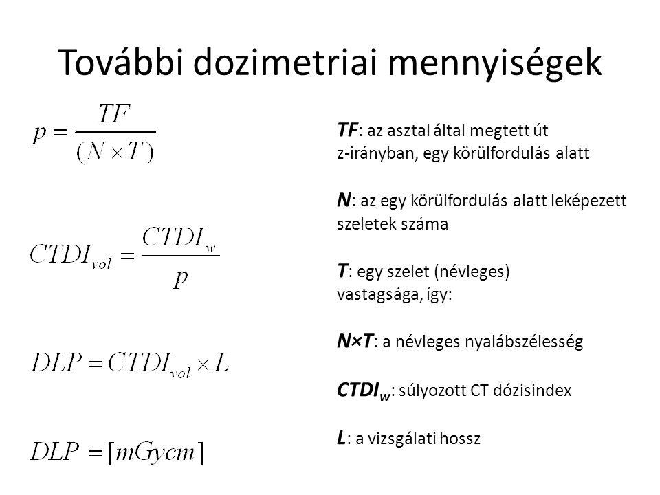 TF : az asztal által megtett út z-irányban, egy körülfordulás alatt N : az egy körülfordulás alatt leképezett szeletek száma T : egy szelet (névleges)