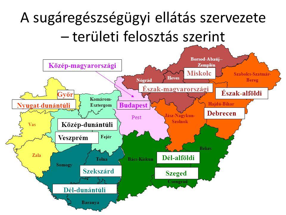 A sugáregészségügyi ellátás szervezete – területi felosztás szerint Nyugat - dunántúli Komárom- Esztergom Vas Közép-dunántúli Fejér Tolna Zala Somogy