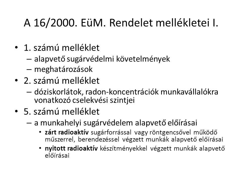 A 16/2000. EüM. Rendelet mellékletei I. • 1. számú melléklet – alapvető sugárvédelmi követelmények – meghatározások • 2. számú melléklet – dóziskorlát
