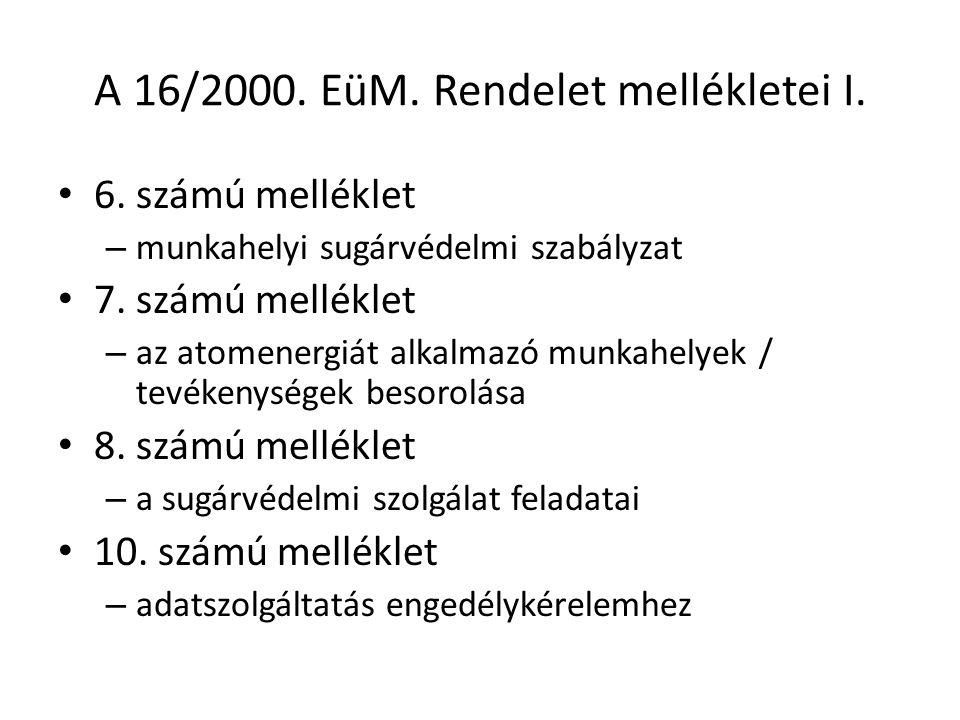 A 16/2000. EüM. Rendelet mellékletei I. • 6. számú melléklet – munkahelyi sugárvédelmi szabályzat • 7. számú melléklet – az atomenergiát alkalmazó mun
