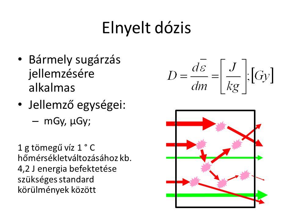 Elnyelt dózis • Bármely sugárzás jellemzésére alkalmas • Jellemző egységei: – mGy, μGy; 1 g tömegű víz 1 ° C hőmérsékletváltozásához kb. 4,2 J energia