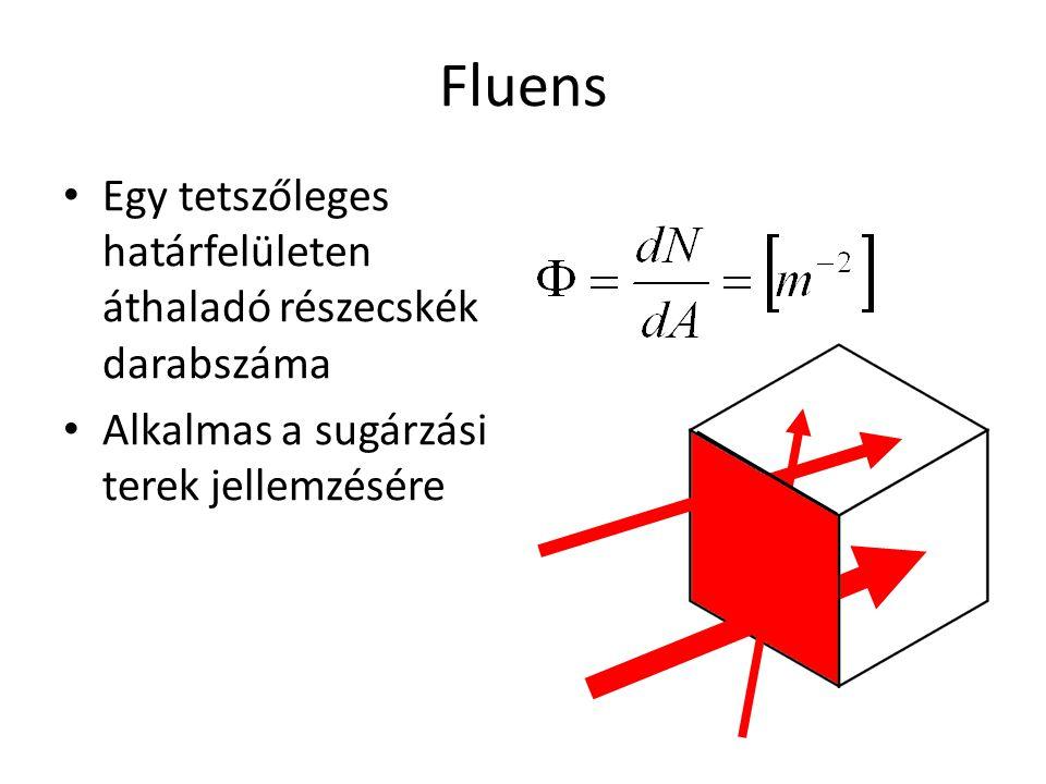 KERMA*, K • Töltés nélküli részecskék esetén (neutron/foton) által keltett összes töltött részecske kezdeti kinetikus energiája, adott tömegegységre vonatkoztatva • Alacsony energián (röntgenberendezések) megfelel az elnyelt dózisnak * Kinetic Energy Released per unit Mass