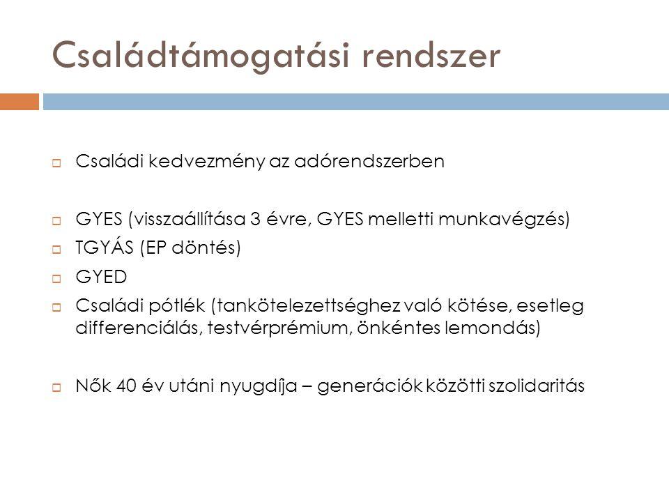 Családtámogatási rendszer  Családi kedvezmény az adórendszerben  GYES (visszaállítása 3 évre, GYES melletti munkavégzés)  TGYÁS (EP döntés)  GYED