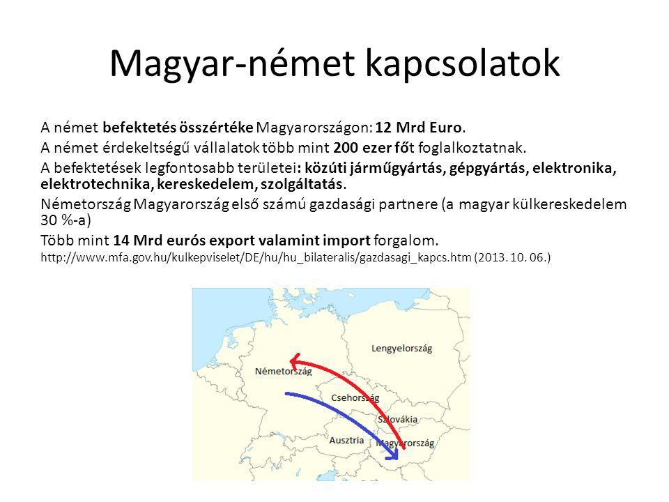 Magyar-német kapcsolatok A német befektetés összértéke Magyarországon: 12 Mrd Euro. A német érdekeltségű vállalatok több mint 200 ezer főt foglalkozta