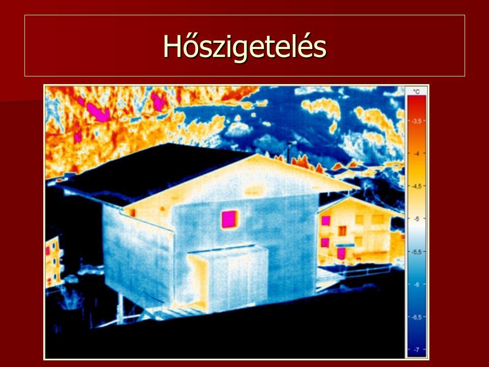 A szalmaház lényege Az épület határoló felülete szalmából készül Az épület határoló felülete szalmából készül –Teherhordó –Vázas szerkezetű –Utólagos hőszigetelés