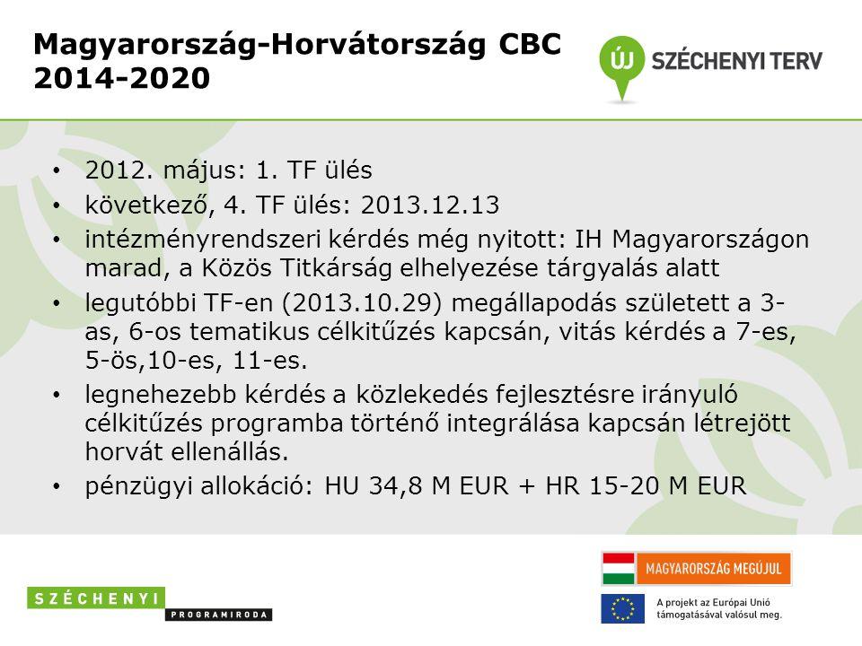 Magyarország-Horvátország CBC 2014-2020 • 2012. május: 1. TF ülés • következő, 4. TF ülés: 2013.12.13 • intézményrendszeri kérdés még nyitott: IH Magy