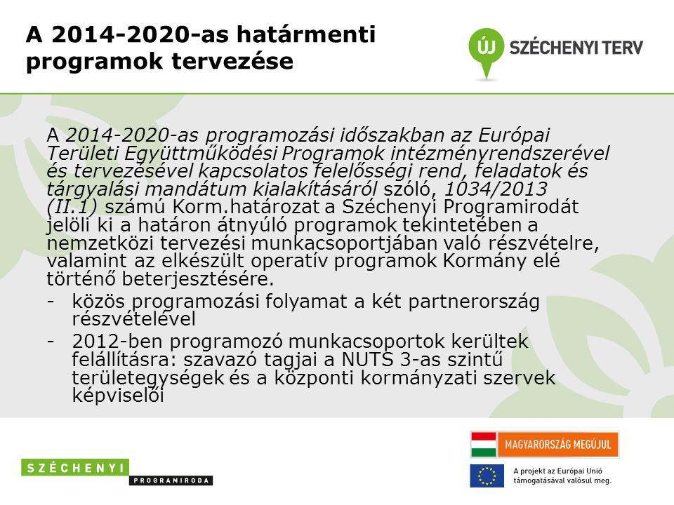 A 2014-2020-as határmenti programok tervezése A 2014-2020-as programozási időszakban az Európai Területi Együttműködési Programok intézményrendszeréve