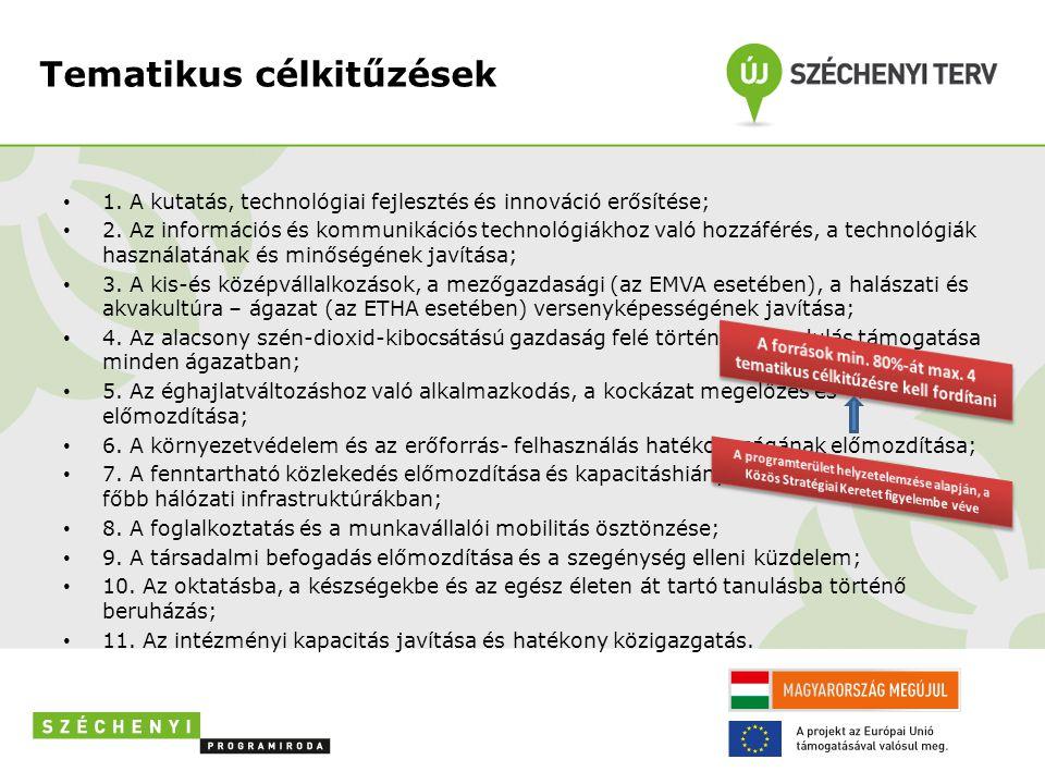 Tematikus célkitűzések • 1. A kutatás, technológiai fejlesztés és innováció erősítése; • 2. Az információs és kommunikációs technológiákhoz való hozzá