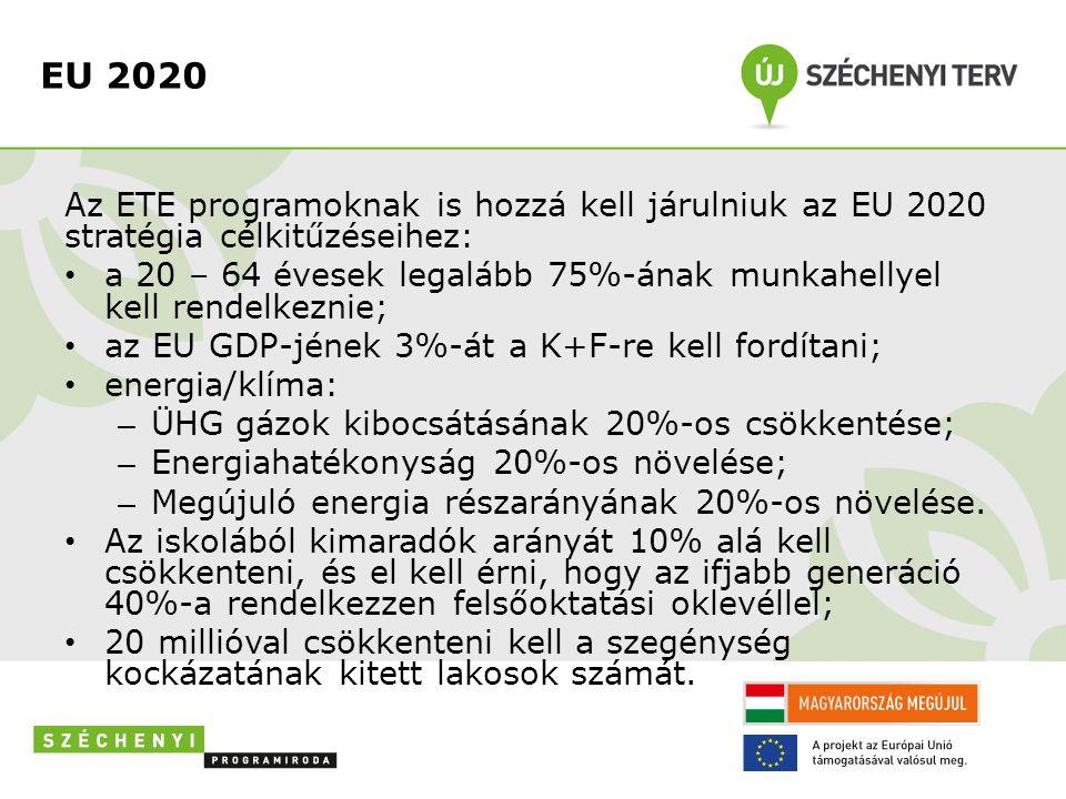 EU 2020 Az ETE programoknak is hozzá kell járulniuk az EU 2020 stratégia célkitűzéseihez: • a 20 – 64 évesek legalább 75%-ának munkahellyel kell rende