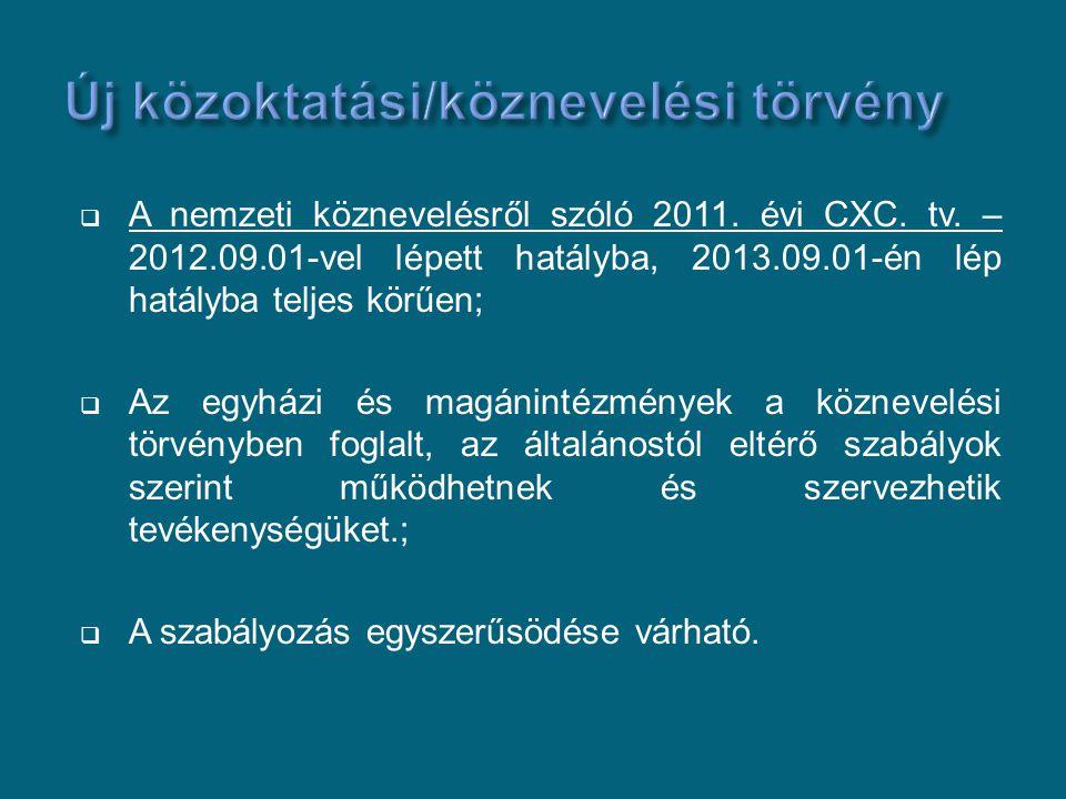  A nemzeti köznevelésről szóló 2011. évi CXC. tv. – 2012.09.01-vel lépett hatályba, 2013.09.01-én lép hatályba teljes körűen;  Az egyházi és magánin