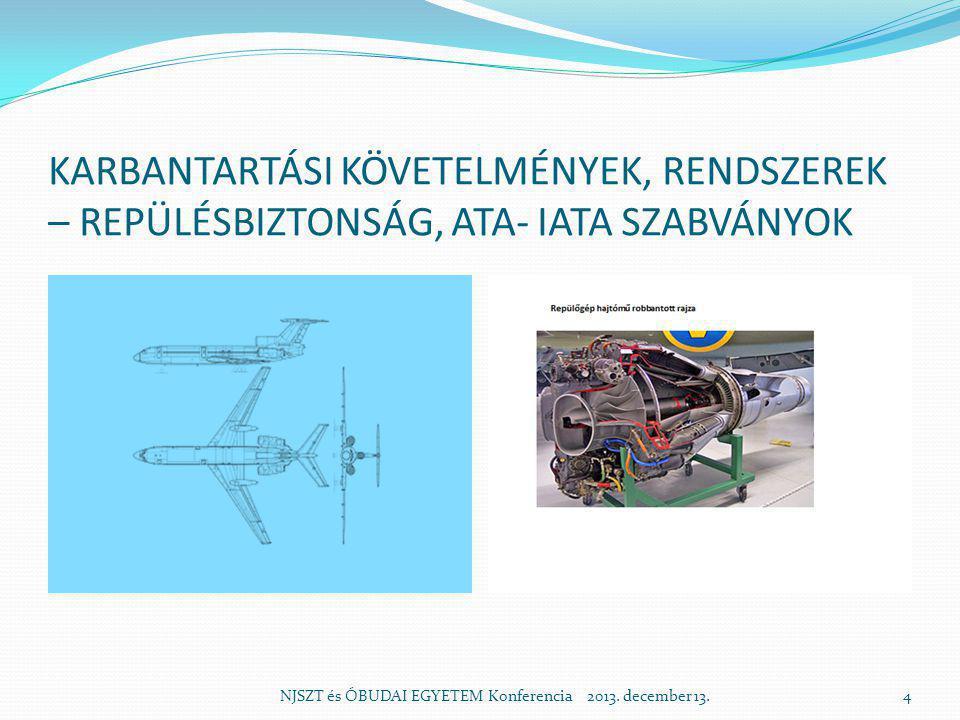 KARBANTARTÁSI KÖVETELMÉNYEK, RENDSZEREK – REPÜLÉSBIZTONSÁG, ATA- IATA SZABVÁNYOK NJSZT és ÓBUDAI EGYETEM Konferencia 2013.