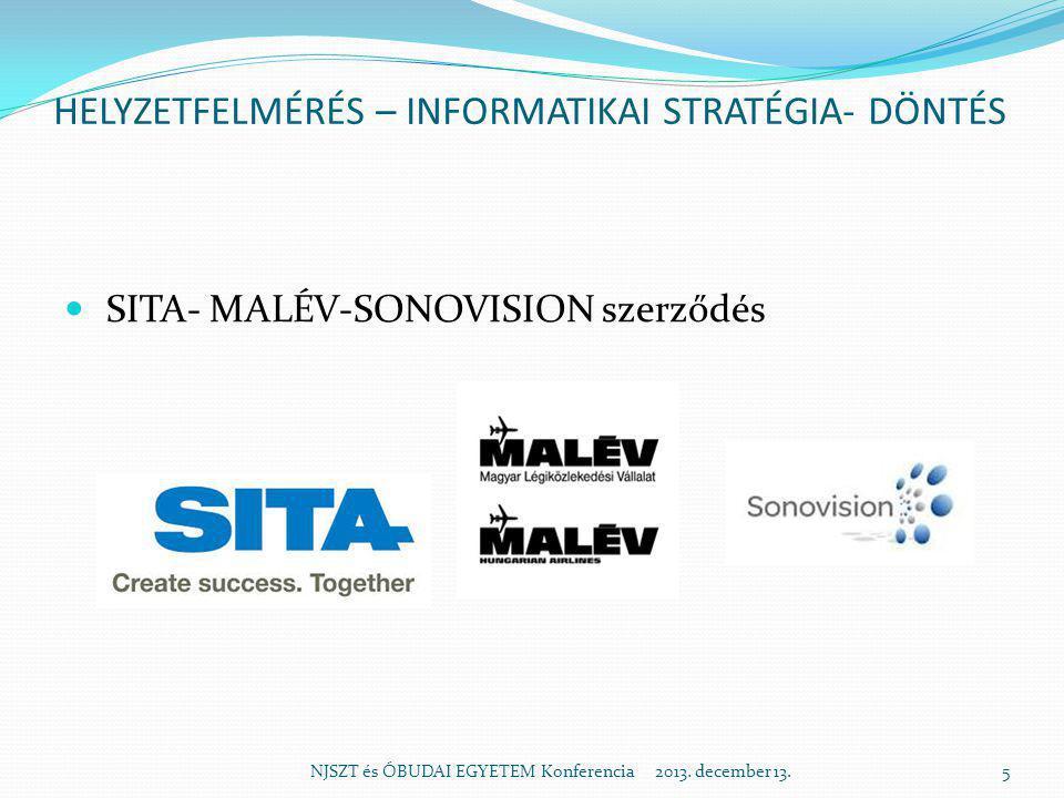 HELYZETFELMÉRÉS – INFORMATIKAI STRATÉGIA- DÖNTÉS  SITA- MALÉV-SONOVISION szerződés NJSZT és ÓBUDAI EGYETEM Konferencia 2013.