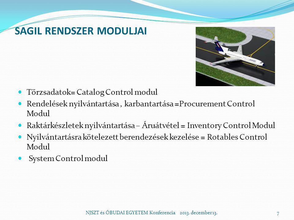 SAGIL RENDSZER MODULJAI folytatás Törzsadatok – Catalog Control  Célja: A Malév által használt cikkféleségek beazonosítása -ATA rendszerbe való beillesztése  Funkciói: törzsadatok felvitele, módosítása, lekérdezése törlése Rendelések nyilvántartása és karbantartása –Procurement Control  Célja: Repülőgépes és jármű- alkatrészek álló és fogyóeszközök megrendelése, nyilvántartása  Funkciói: MALÉV beszállítói felé megrendelések (Purchase order)összeállítása és nyilvántartása  ABC analízis alapján beállított jelzőkészlet szint Raktárkészletek nyilvántartása – Áruátvétel – Inventory Control  Célja: Repülőgépes és jármű-alkatrészek álló és fogyóeszközök raktározása és nyilvántartása  Funkciói: Áruátvétel-mennyiségi és minőségi-be és visszavételezés, kivételezés Nyilvántartásra kötelezett berendezések kezelése – Rotables  Célja: Szigorú idő vagy technológiai paraméter nyilvántartására kötelezett berendezések egyedi követése  Funkciói: A berendezések nyilvántartásba való vétele, törlése, nyomon követése (raktár, repülőgépre felépítve, javítás alatt..), berendezések üzem adatainak napra kész nyilvántartása, repülőgépek időszakos karbantartásának előkészítése  NJSZT és ÓBUDAI EGYETEM Konferencia 2013.