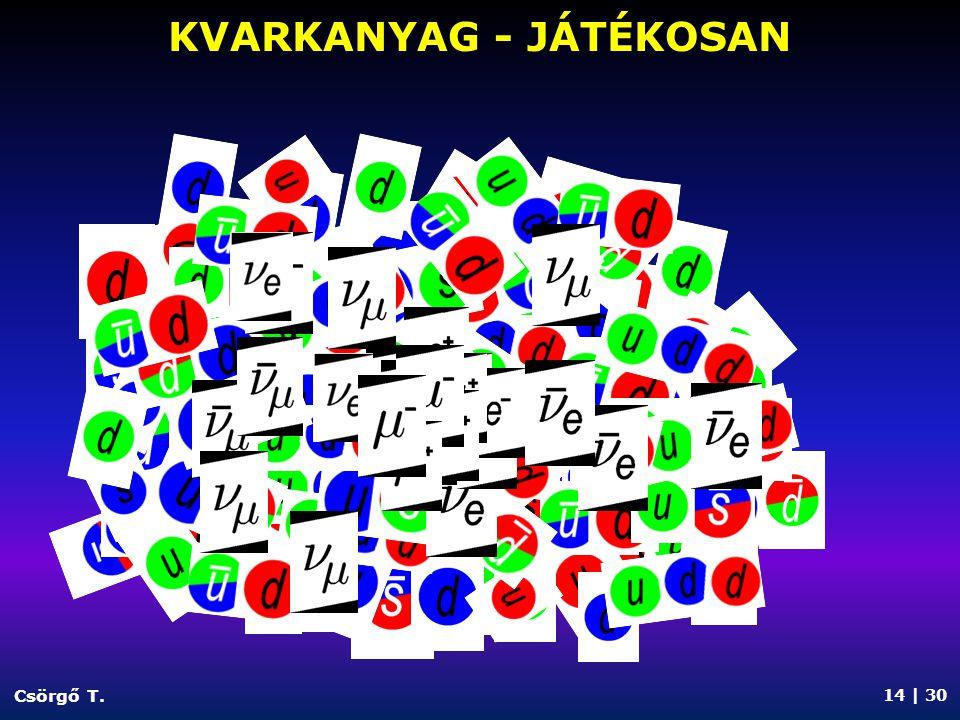 Csörgő J., Török Cs., Cs. T., http://www.lulu.com/ Csörgő T. 15 | 30