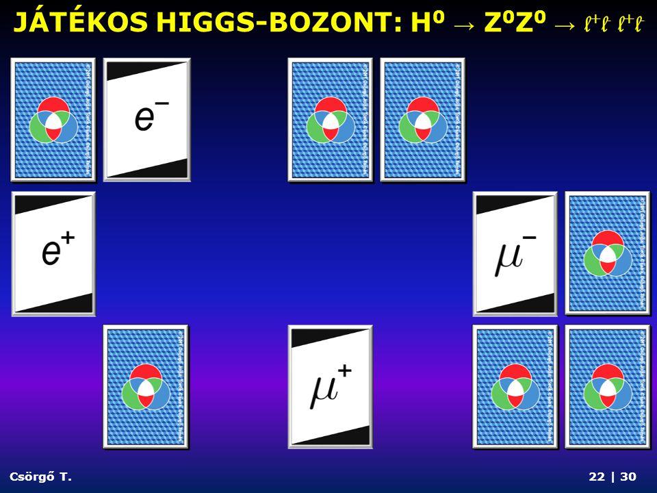 JÁTÉKOS HIGGS BOZONT: H 0 → W + W - → l +  l -  Csörgő T.23 | 30