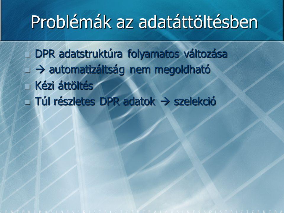 Problémák az adatáttöltésben  DPR adatstruktúra folyamatos változása   automatizáltság nem megoldható  Kézi áttöltés  Túl részletes DPR adatok 