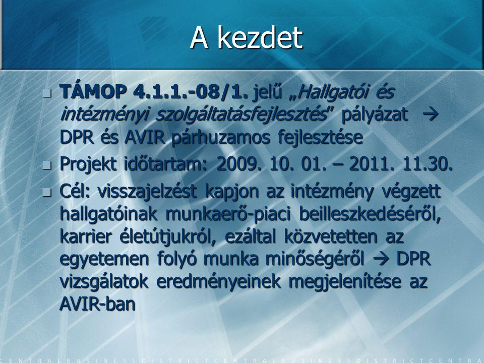 """A kezdet  TÁMOP 4.1.1.-08/1. jelű """"Hallgatói és intézményi szolgáltatásfejlesztés"""" pályázat  DPR és AVIR párhuzamos fejlesztése  Projekt időtartam:"""