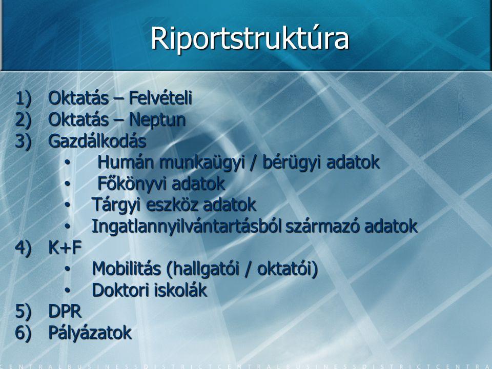 Riportstruktúra 1) Oktatás – Felvételi 2) Oktatás – Neptun 3) Gazdálkodás • Humán munkaügyi / bérügyi adatok • Főkönyvi adatok • Tárgyi eszköz adatok