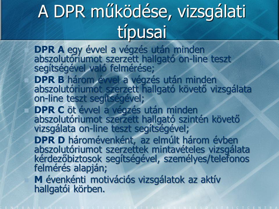 A DPR működése, vizsgálati típusai  egy évvel a végzés után minden abszolutóriumot szerzett hallgató on-line teszt segítségével való felmérése;  DPR