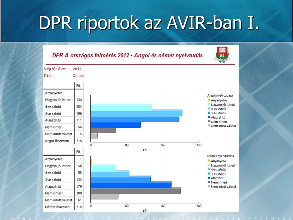 DPR riportok az AVIR-ban I.
