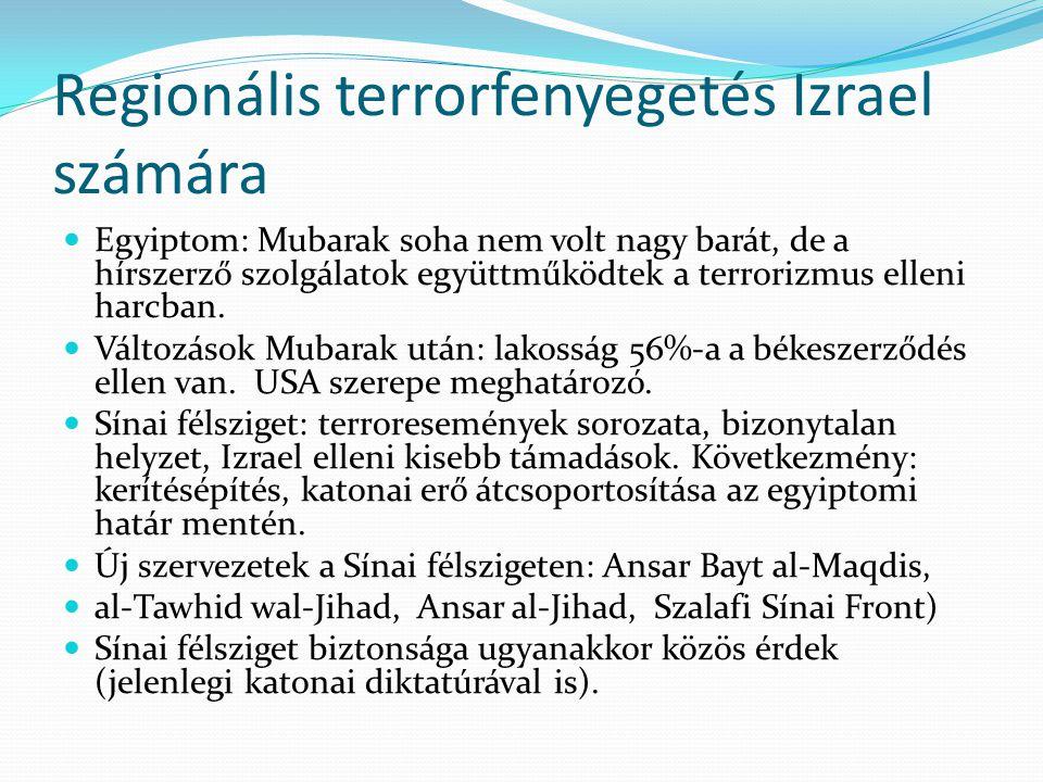 Regionális terrorfenyegetés Izrael számára  Egyiptom: Mubarak soha nem volt nagy barát, de a hírszerző szolgálatok együttműködtek a terrorizmus ellen