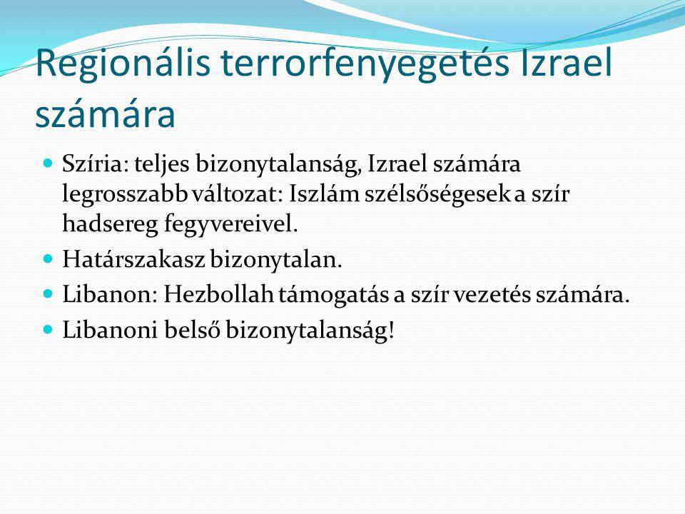 Regionális terrorfenyegetés Izrael számára  Szíria: teljes bizonytalanság, Izrael számára legrosszabb változat: Iszlám szélsőségesek a szír hadsereg