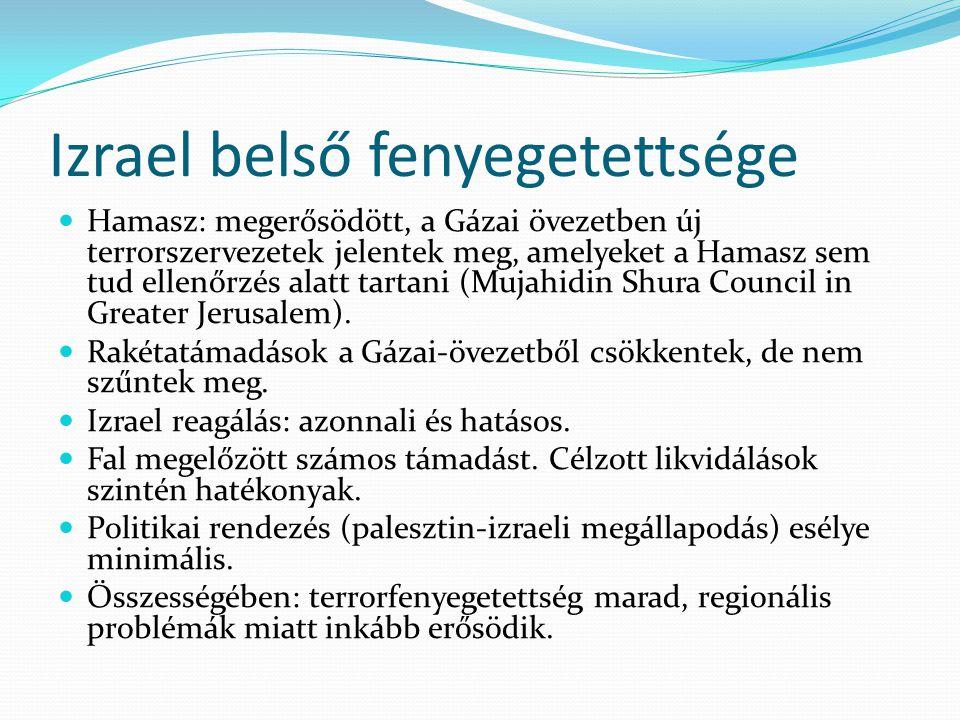 Izrael belső fenyegetettsége  Hamasz: megerősödött, a Gázai övezetben új terrorszervezetek jelentek meg, amelyeket a Hamasz sem tud ellenőrzés alatt