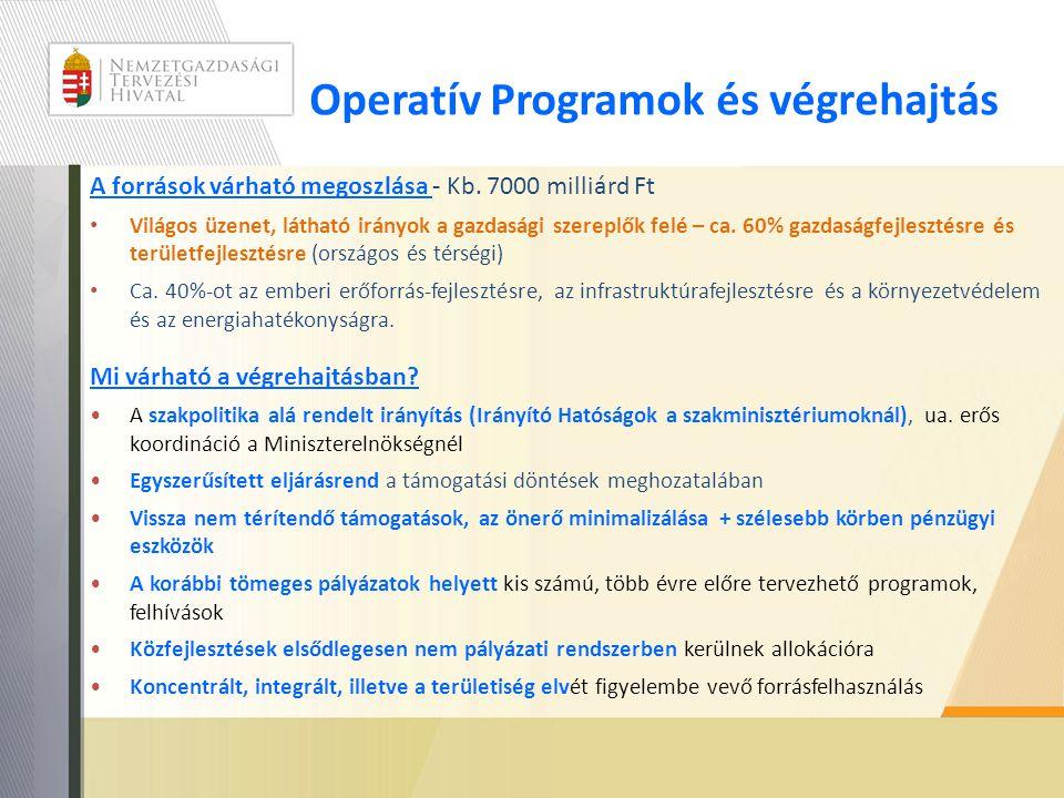 Operatív Programok és végrehajtás A források várható megoszlása - Kb. 7000 milliárd Ft • Világos üzenet, látható irányok a gazdasági szereplők felé –