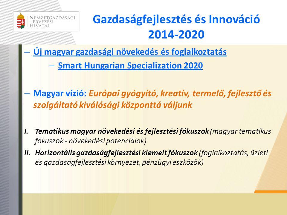 Gazdaságfejlesztés és Innováció 2014-2020 – Új magyar gazdasági növekedés és foglalkoztatás – Smart Hungarian Specialization 2020 – Magyar vízió: Európai gyógyító, kreatív, termelő, fejlesztő és szolgáltató kiválósági központtá váljunk I.Tematikus magyar növekedési és fejlesztési fókuszok (magyar tematikus fókuszok - növekedési potenciálok) II.Horizontális gazdaságfejlesztési kiemelt fókuszok (foglalkoztatás, üzleti és gazdaságfejlesztési környezet, pénzügyi eszközök)