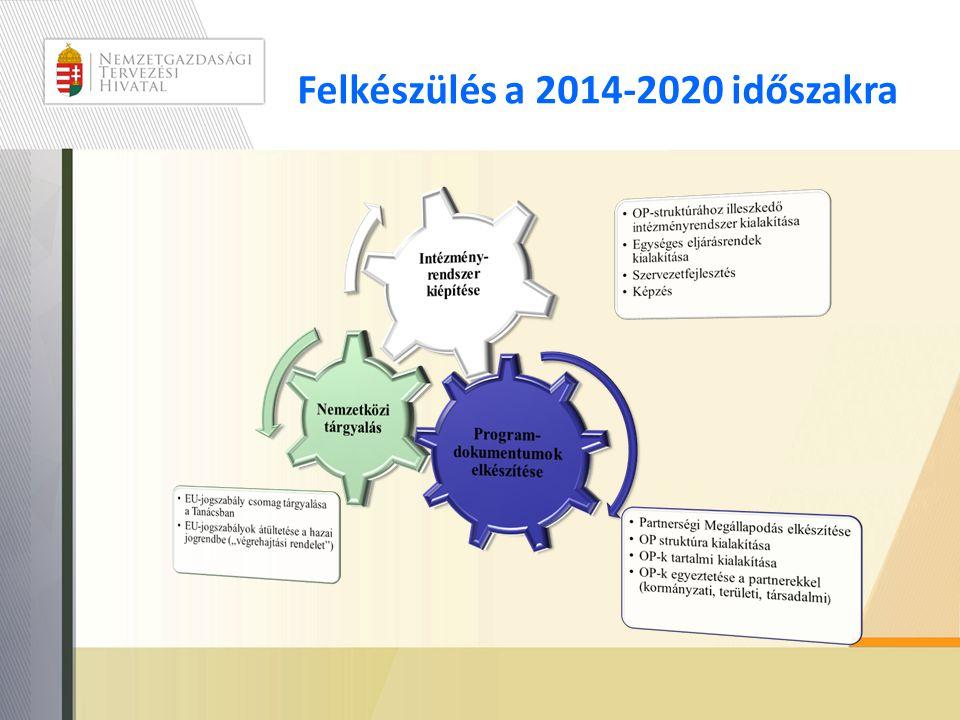Főbb változások 2014-től • Felülről vezéreltebb (Brüsszelből) tervezés, erőteljesebb tematikus fókuszokkal (EU2020, 11 célterület) • Tematikus célok – beruházási prioritások – specifikus célok – indikátorok kötöttebb logikája • Forrásallokációs determinációk (előírva mire mennyit kell költeni) • Határozottabb számonkérés (előzetes és közbenső feltételek) • 2 célkitűzés – 3 régiókategória (Mo.-on 2 fajta) • Vidékfejlesztés, ETE és Main-stream proramok együtt-tervezése • Új térségi integrációs eszközök: – Integrált térségi beruházások (ITI) – megyei lépték.