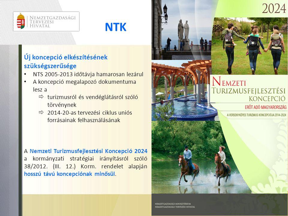 NTK Új koncepció elkészítésének szükségszerűsége • NTS 2005-2013 időtávja hamarosan lezárul • A koncepció megalapozó dokumentuma lesz a  turizmusról és vendéglátásról szóló törvénynek  2014-20-as tervezési ciklus uniós forrásainak felhasználásának A Nemzeti Turizmusfejlesztési Koncepció 2024 a kormányzati stratégiai irányításról szóló 38/2012.