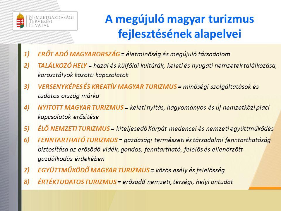 A megújuló magyar turizmus fejlesztésének alapelvei 1)ERŐT ADÓ MAGYARORSZÁG = életminőség és megújuló társadalom 2)TALÁLKOZÓ HELY = hazai és külföldi