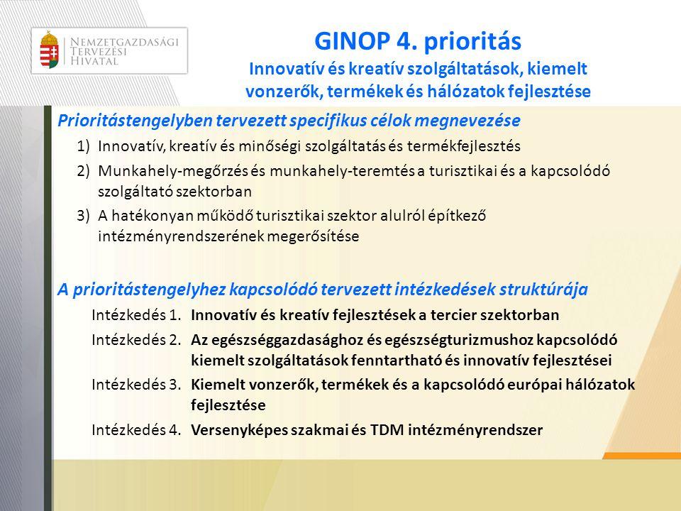 GINOP 4. prioritás Innovatív és kreatív szolgáltatások, kiemelt vonzerők, termékek és hálózatok fejlesztése Prioritástengelyben tervezett specifikus c