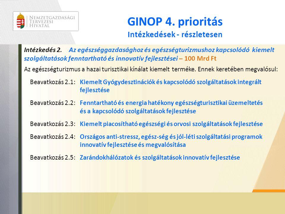 GINOP 4. prioritás Intézkedések - részletesen Intézkedés 2. Az egészséggazdasághoz és egészségturizmushoz kapcsolódó kiemelt szolgáltatások fenntartha