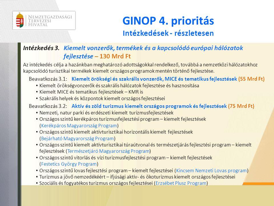 GINOP 4. prioritás Intézkedések - részletesen Intézkedés 3.Kiemelt vonzerők, termékek és a kapcsolódó európai hálózatok fejlesztése – 130 Mrd Ft Az in