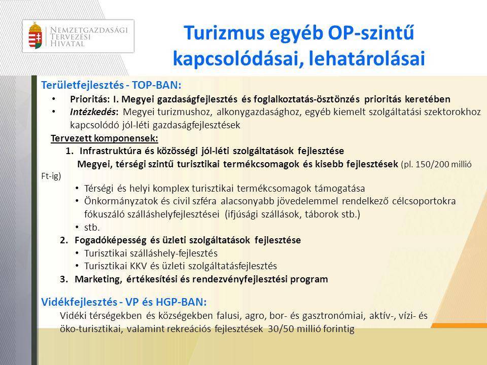 Turizmus egyéb OP-szintű kapcsolódásai, lehatárolásai Területfejlesztés - TOP-BAN: • Prioritás: I. Megyei gazdaságfejlesztés és foglalkoztatás-ösztönz