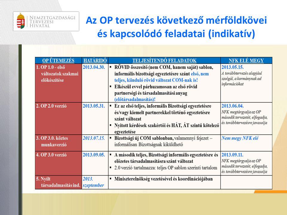 Az OP tervezés következő mérföldkövei és kapcsolódó feladatai (indikatív)
