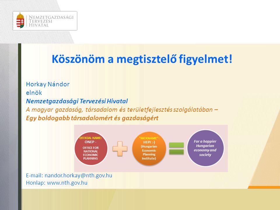 Horkay Nándor elnök Nemzetgazdasági Tervezési Hivatal A magyar gazdaság, társadalom és területfejlesztés szolgálatában – Egy boldogabb társadalomért és gazdaságért E-mail: nandor.horkay@nth.gov.hu Honlap: www.nth.gov.hu Köszönöm a megtisztelő figyelmet!