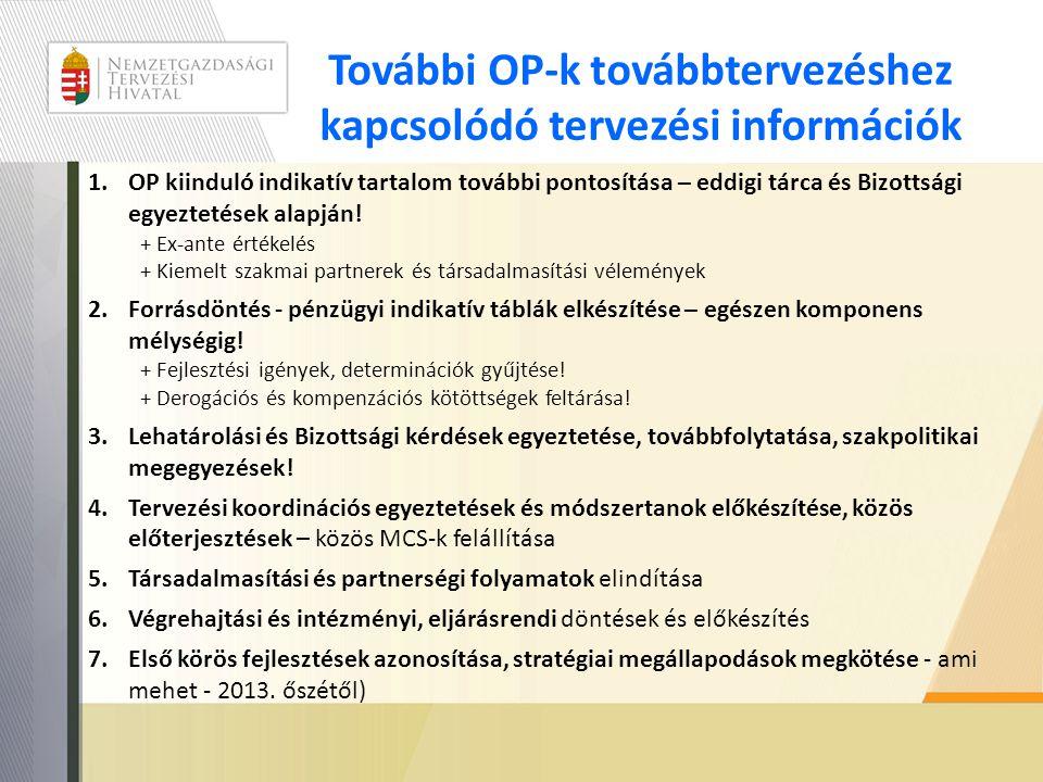 További OP-k továbbtervezéshez kapcsolódó tervezési információk 1.OP kiinduló indikatív tartalom további pontosítása – eddigi tárca és Bizottsági egyeztetések alapján.