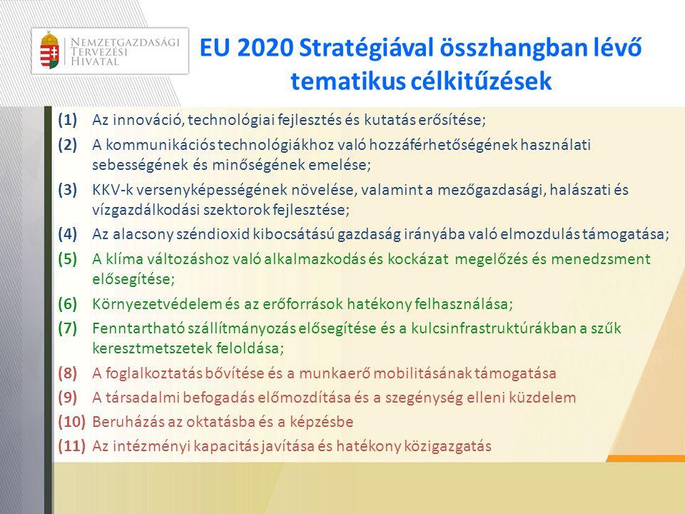 EU 2020 Stratégiával összhangban lévő tematikus célkitűzések (1)Az innováció, technológiai fejlesztés és kutatás erősítése; (2)A kommunikációs technológiákhoz való hozzáférhetőségének használati sebességének és minőségének emelése; (3)KKV-k versenyképességének növelése, valamint a mezőgazdasági, halászati és vízgazdálkodási szektorok fejlesztése; (4)Az alacsony széndioxid kibocsátású gazdaság irányába való elmozdulás támogatása; (5)A klíma változáshoz való alkalmazkodás és kockázat megelőzés és menedzsment elősegítése; (6)Környezetvédelem és az erőforrások hatékony felhasználása; (7)Fenntartható szállítmányozás elősegítése és a kulcsinfrastruktúrákban a szűk keresztmetszetek feloldása; (8)A foglalkoztatás bővítése és a munkaerő mobilitásának támogatása (9)A társadalmi befogadás előmozdítása és a szegénység elleni küzdelem (10)Beruházás az oktatásba és a képzésbe (11)Az intézményi kapacitás javítása és hatékony közigazgatás