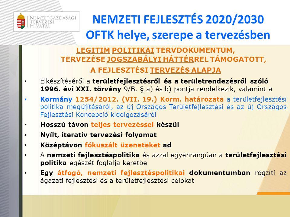 NEMZETI FEJLESZTÉS 2020/2030 OFTK helye, szerepe a tervezésben LEGITIM POLITIKAI TERVDOKUMENTUM, TERVEZÉSE JOGSZABÁLYI HÁTTÉRREL TÁMOGATOTT, A FEJLESZ