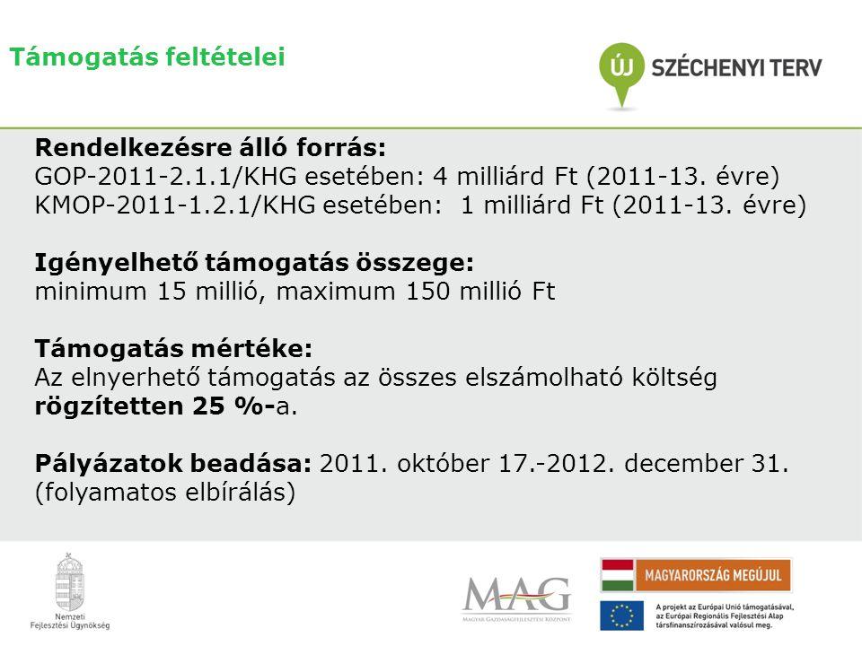 Rendelkezésre álló forrás: GOP-2011-2.1.1/KHG esetében: 4 milliárd Ft (2011-13.